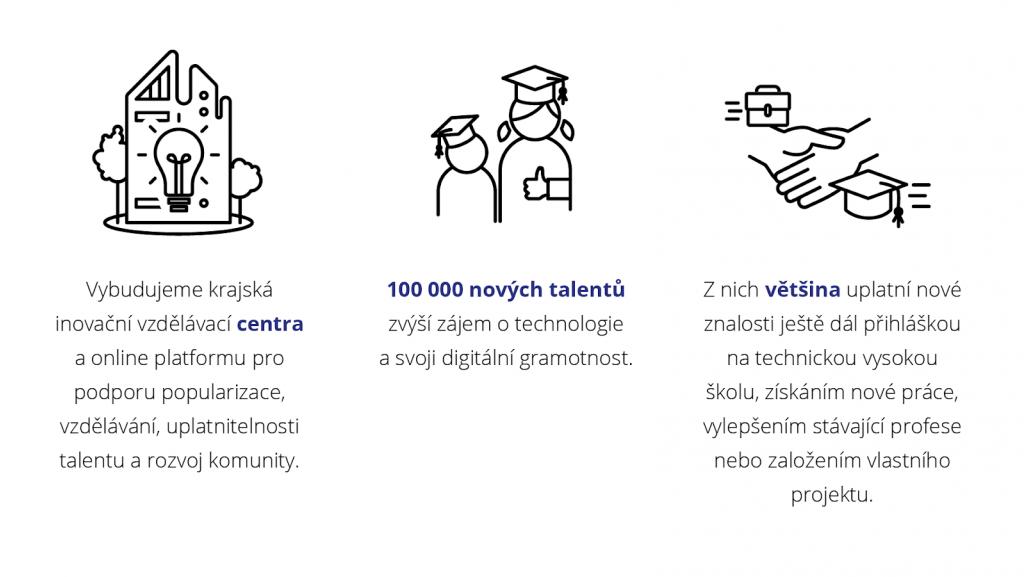 Vize Czechitas 2022